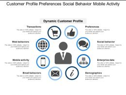 Customer Profile Preferences Social Behavior Mobile Activity
