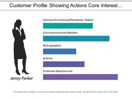 Customer Profile Showing Actions Core Interest Demographics