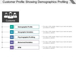 Customer Profile Showing Demographics Profiling Geographic Variables