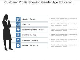 Customer Profile Showing Gender Age Education Income