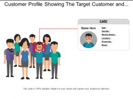 customer_profile_showing_the_target_customer_and_card_Slide01