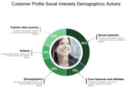 Customer Profile Social Interests Demographics Actions