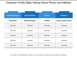 Customer Profile Table Having Name Phone And Address