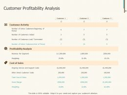 Customer Profitability Analysis Ppt Powerpoint Presentation Inspiration