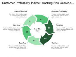 Customer Profitability Indirect Tracking Non Gasoline Revenue Internal Process