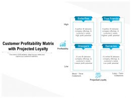 Customer Profitability Matrix With Projected Loyalty
