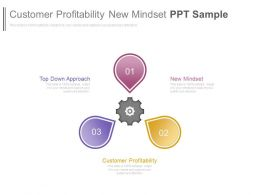 Customer Profitability New Mindset Ppt Sample