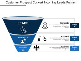 Customer Prospect Convert Incoming Leads Funnel