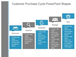 Customer Purchase Cycle Powerpoint Shapes