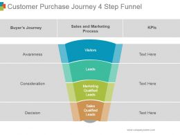 Customer Purchase Journey 4 Step Funnel Powerpoint Slides
