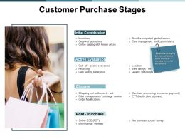 Customer Purchase Stages Financing Ppt Powerpoint Presentation Professional Guide