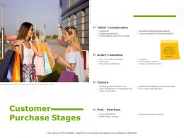 Customer Purchase Stages Post Purchase Ppt Powerpoint Presentation Styles Inspiration