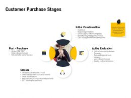 Customer Purchase Stages Ppt Powerpoint Presentation Infographics Inspiration