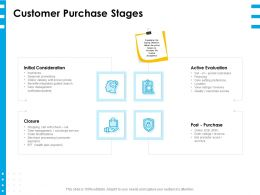 Customer Purchase Stages Ppt Powerpoint Presentation Layouts Visuals