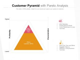 Customer Pyramid With Pareto Analysis