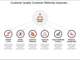 Customer Quality Customer Referrals Improved Market Position