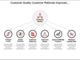 Customer Quality Customer Referrals Improved Market Position