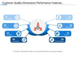 Customer Quality Dimensions Performance Features Reliability Conformance Durability