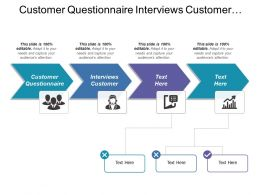 Customer Questionnaire Interviews Customer Initial Conversations Job Career