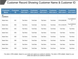 Customer Record Showing Customer Name And Customer Id