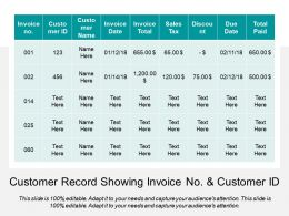 customer_record_showing_invoice_no_and_customer_id_Slide01