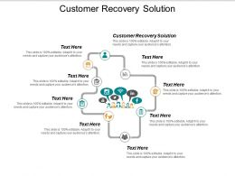Customer Recovery Solution Ppt Powerpoint Presentation Gallery Templates Cpb