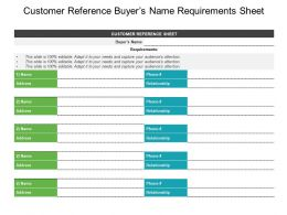 Customer Reference Buyers Name Requirements Sheet