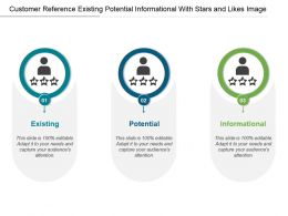 Customer Reference Existing Potential Informational With Stars And Likes Image