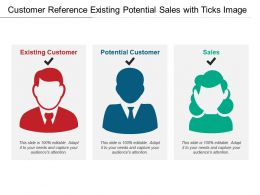 Customer Reference Existing Potential Sales With Ticks Image