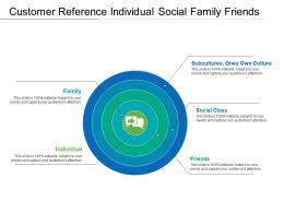 Customer Reference Individual Social Family Friends