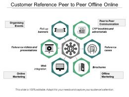 Customer Reference Peer To Peer Offline Online