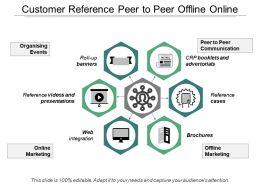 Customer Reference Peer To Peer Offline Online