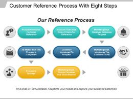 Customer Reference Process With Eight Steps