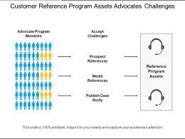 Customer Reference Program Assets Advocates Challenges
