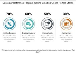 Customer Reference Program Calling Emailing Online Portals Stores