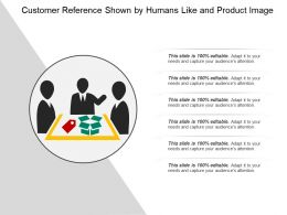 Customer Reference Shown By Humans Like And Product Image