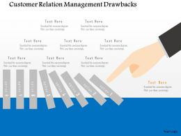 Customer Relation Management Drawbacks Flat Powerpoint Design