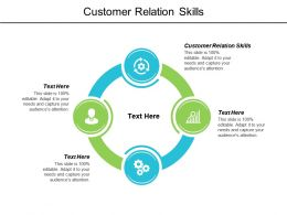 Customer Relation Skills Ppt Powerpoint Presentation Gallery Aids Cpb