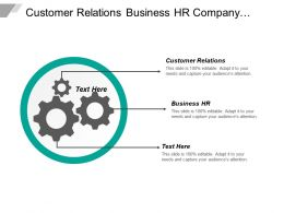 Customer Relations Business Hr Company Analysis Marketing Plan