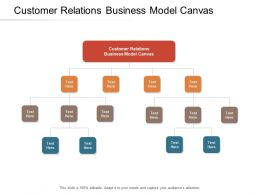 Customer Relations Business Model Canvas Ppt Powerpoint Presentation Ideas Background Cpb