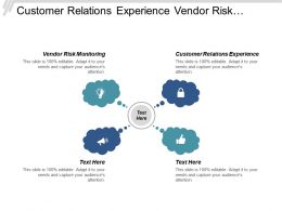Customer Relations Experience Vendor Risk Monitoring Corporate Development Cpb