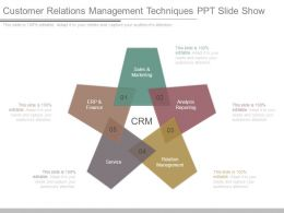 Customer Relations Management Techniques Ppt Slide Show
