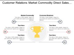 Customer Relations Market Commodity Direct Sales Construction Management