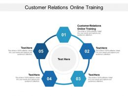 Customer Relations Online Training Ppt Powerpoint Presentation Guide Cpb