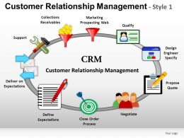 Customer Relationship 2 Powerpoint Presentation Slides