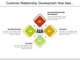 Customer Relationship Development New Idea Product Task Project