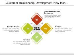 Customer Relationship Development New Idea Product Task Project