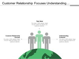 Customer Relationship Focuses Understanding Customer Identify Organization Schizophrenia