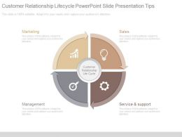 Customer Relationship Lifecycle Powerpoint Slide Presentation Tips
