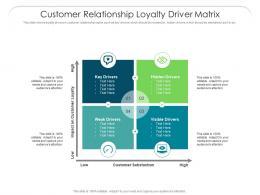 Customer Relationship Loyalty Driver Matrix